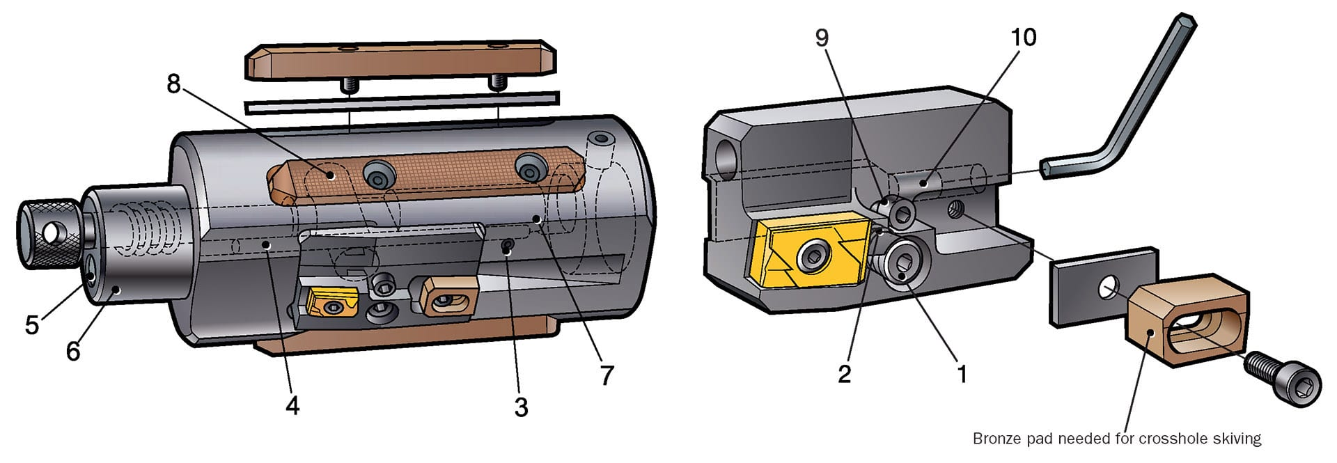 setting skive head diagram